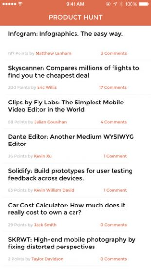 the news 2 ob dnu novini z hacker news designer news product hunt 2 - The News 2 об'єднує новини з Hacker News, Designer News і Product Hunt